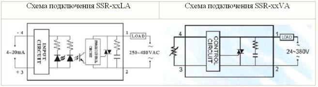 Solid-State Relays - Vishay Intertechnology