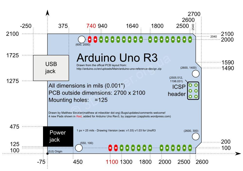 arduino_unor3_drawing_1000x703