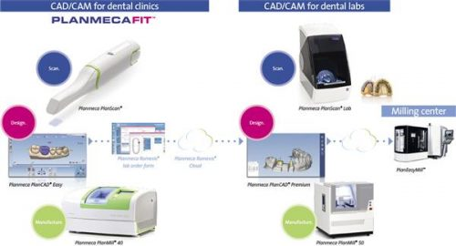 planemeca-launches-3d-printer-dental-professionals3