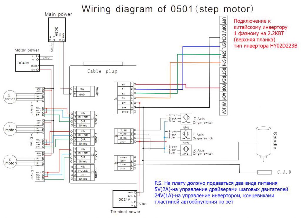 dsp0501-wiring-diagram