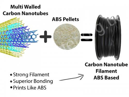 filabot-carbon-nanotube-filament-abs
